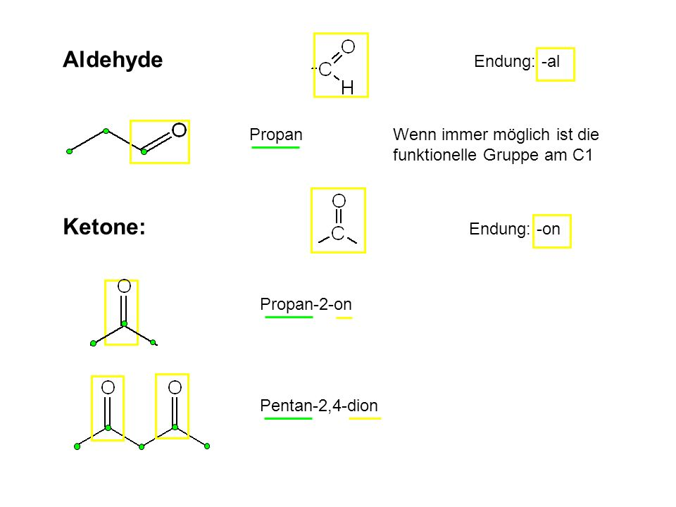 Aldehyde Endung: -al Ketone: Endung: -on Propanal
