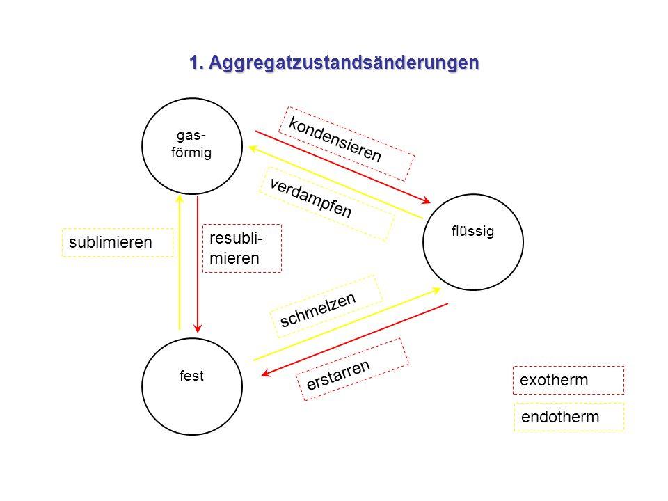 1. Aggregatzustandsänderungen