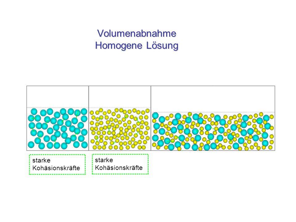 Volumenabnahme Homogene Lösung