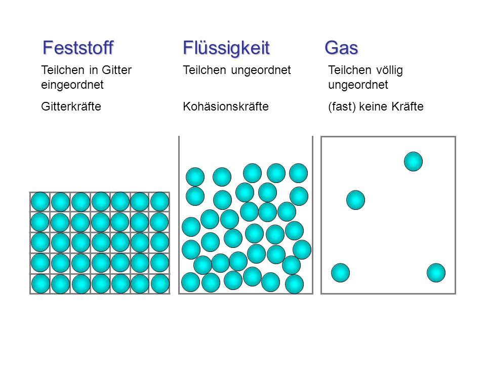 Feststoff Flüssigkeit Gas
