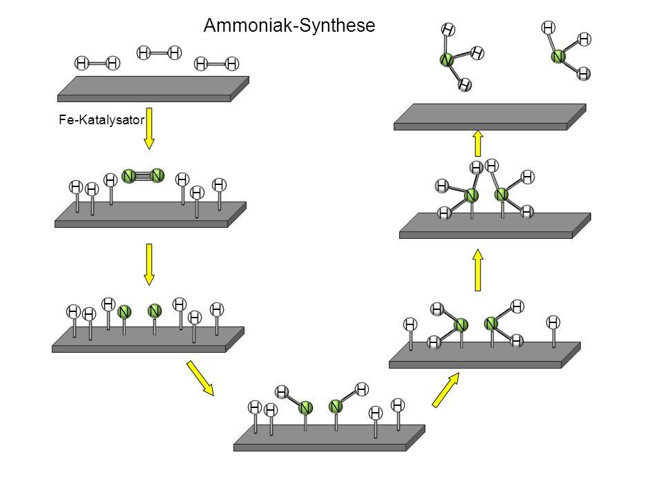 Ammoniak-Synthese H N H N H H H H H N N H N H H H H H H N H H H H H H