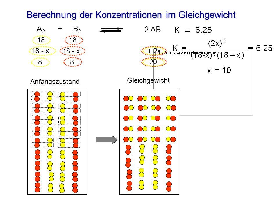 Berechnung der Konzentrationen im Gleichgewicht