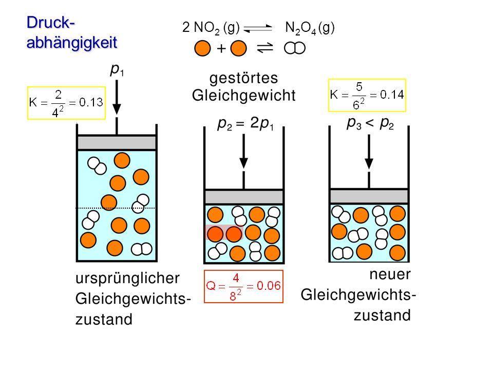 Druck- abhängigkeit 2 NO2 (g) N2O4 (g)