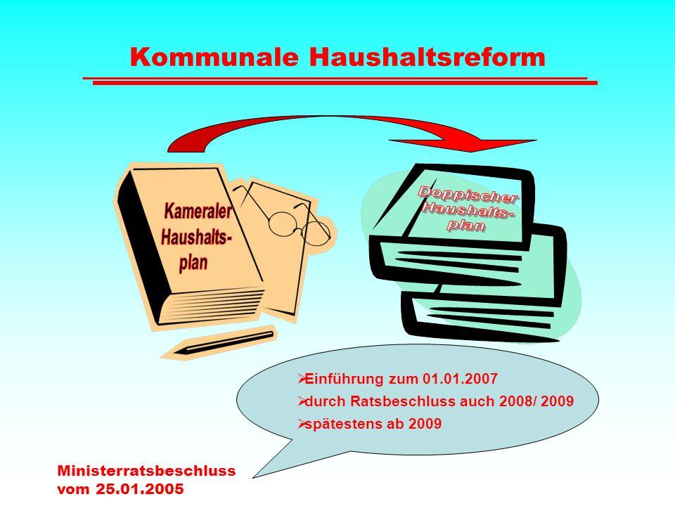 Kommunale Haushaltsreform