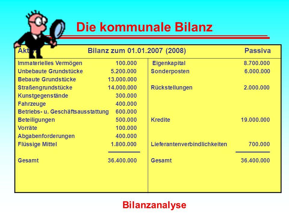 Die kommunale Bilanz Bilanzanalyse