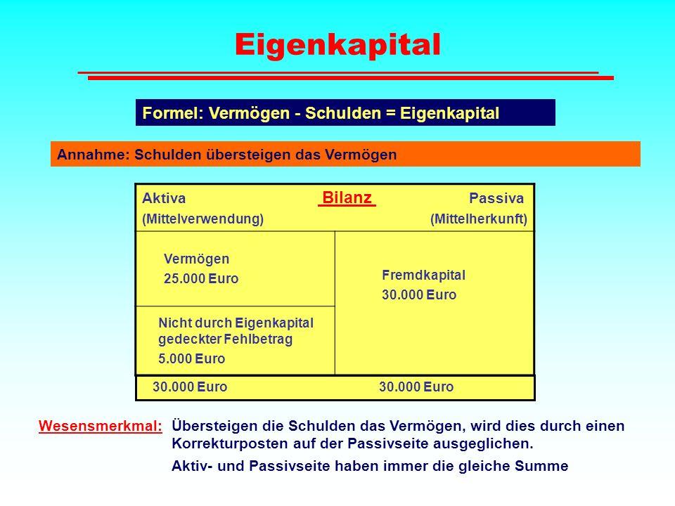 Eigenkapital Formel: Vermögen - Schulden = Eigenkapital