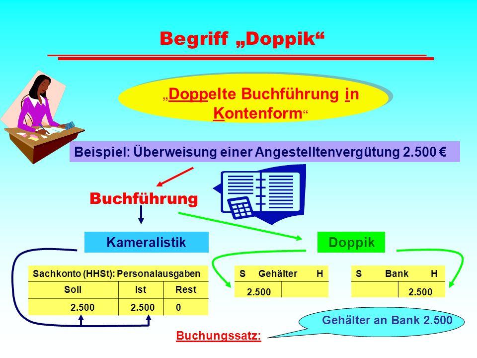 """""""Doppelte Buchführung in Kontenform"""