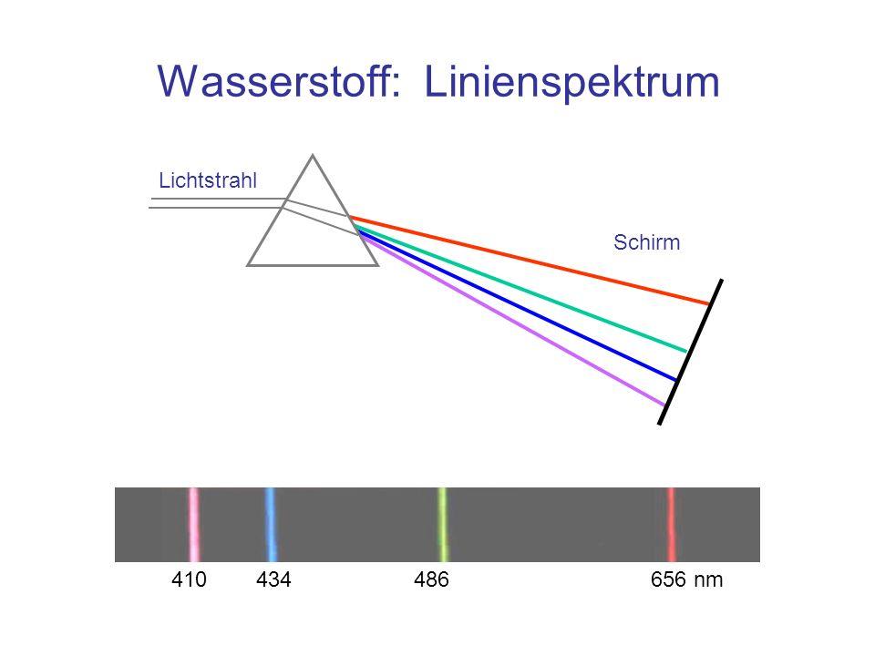Wasserstoff: Linienspektrum