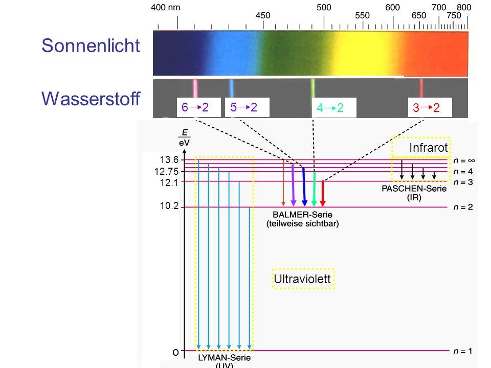 Sonnenlicht Wasserstoff 6 2 5 2 4 2 3 2 o Infrarot Ultraviolett