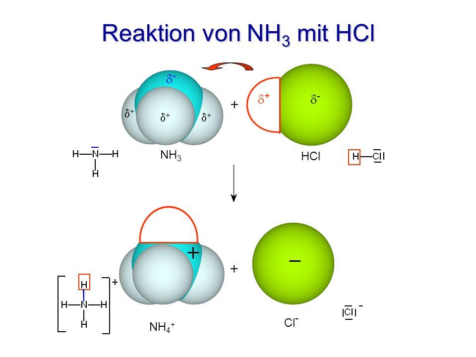 Reaktion von NH3 mit HCl d- d+ d- d+ d+ d+ NH3 HCl NH4+ Cl- + -