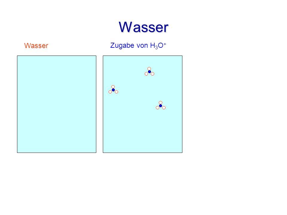 Wasser Wasser Zugabe von H3O+
