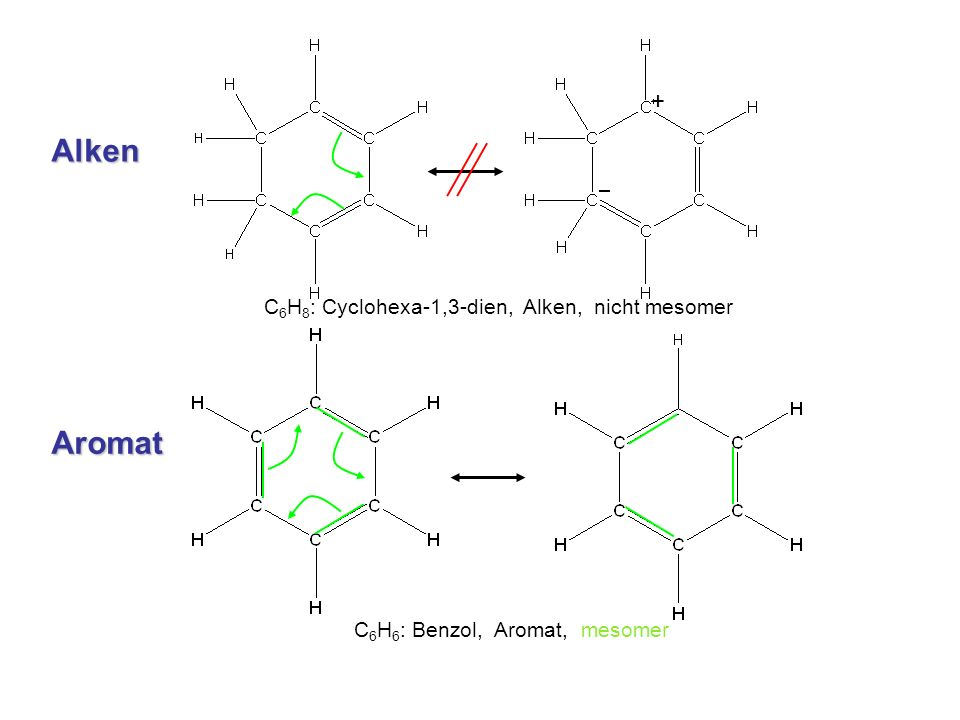 Alken Aromat + C6H8: Cyclohexa-1,3-dien, Alken, nicht mesomer