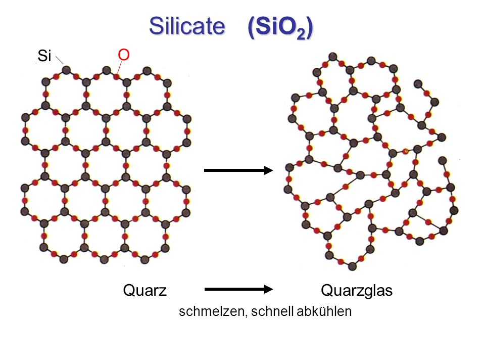 Silicate (SiO2) Si O Quarz Quarzglas schmelzen, schnell abkühlen