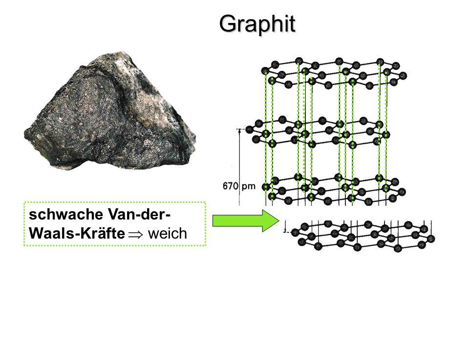 Graphit schwache Van-der-Waals-Kräfte  weich