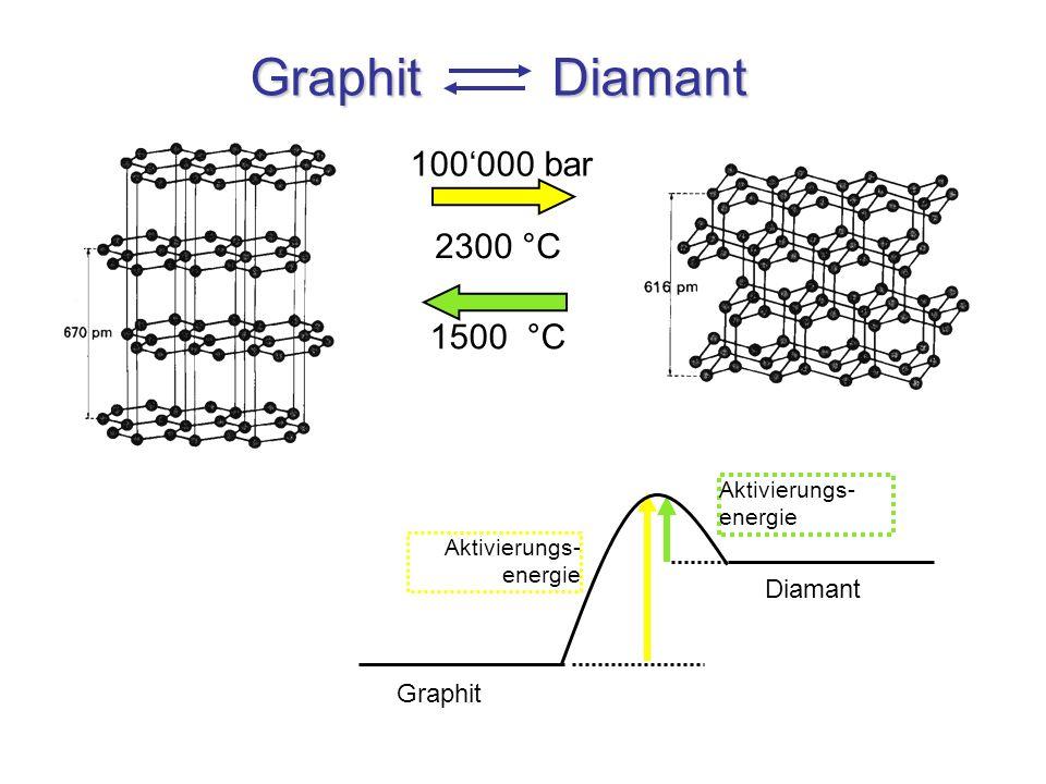 Graphit Diamant 100'000 bar 2300 °C 1500 °C Diamant Graphit