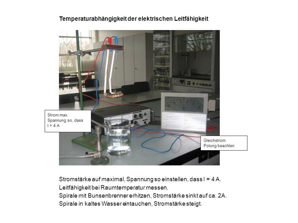 Temperaturabhängigkeit der elektrischen Leitfähigkeit