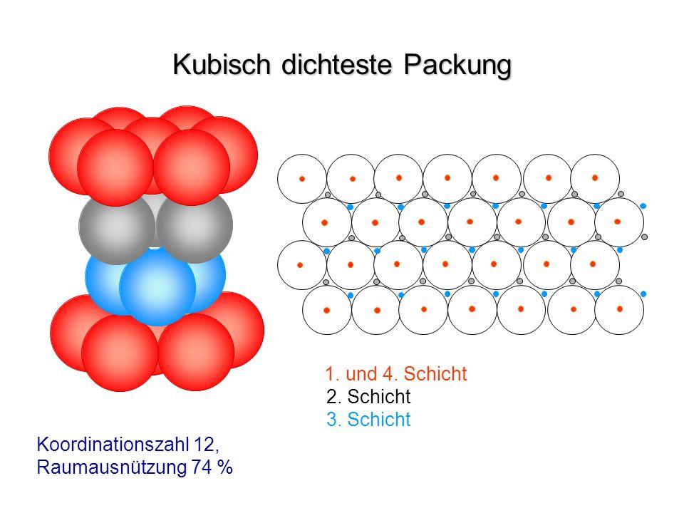 Kubisch dichteste Packung