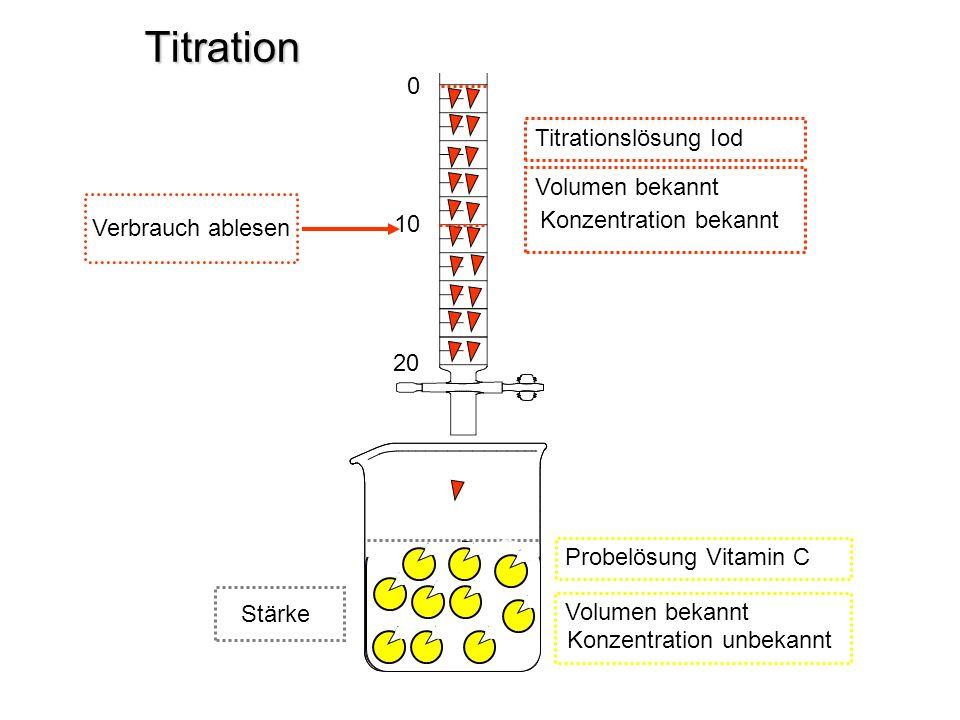 Titration Titrationslösung Iod Volumen bekannt Verbrauch ablesen 10
