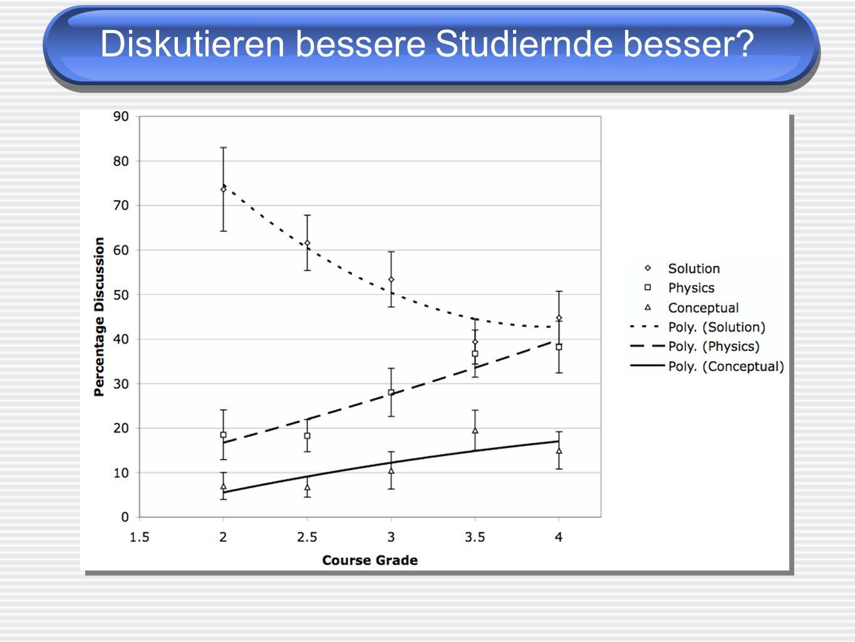 Diskutieren bessere Studiernde besser