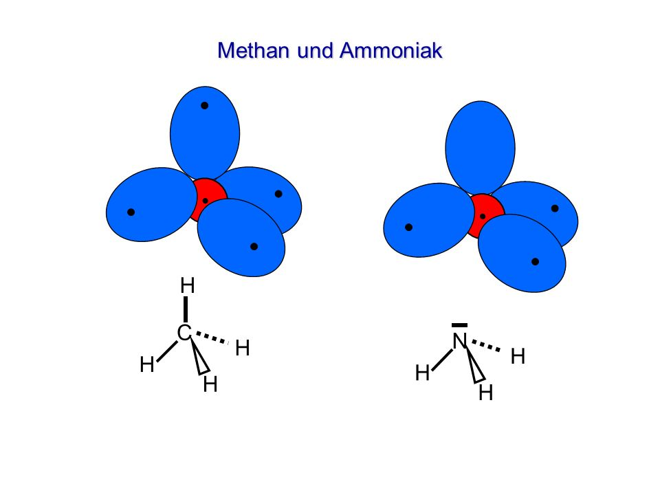 Methan und Ammoniak C H N H