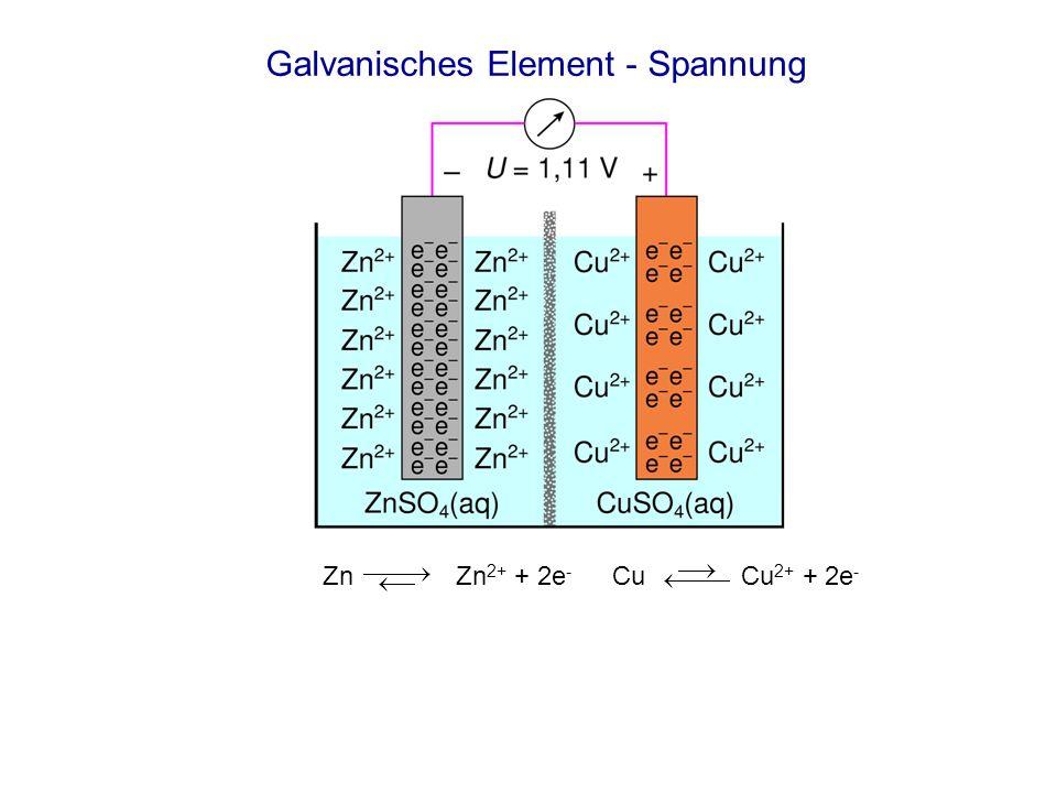 Galvanisches Element - Spannung