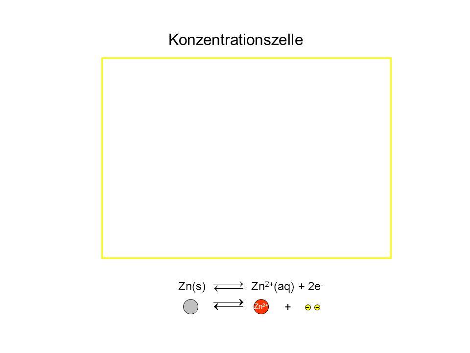 Konzentrationszelle Zn(s) Zn2+(aq) + 2e- Zn2+ + - -