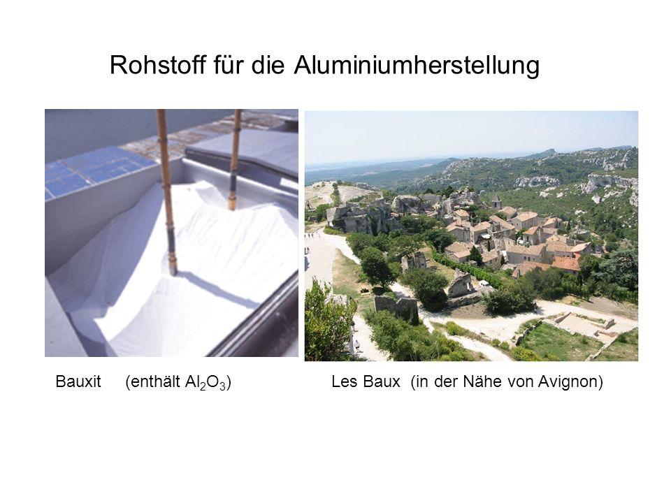 Rohstoff für die Aluminiumherstellung