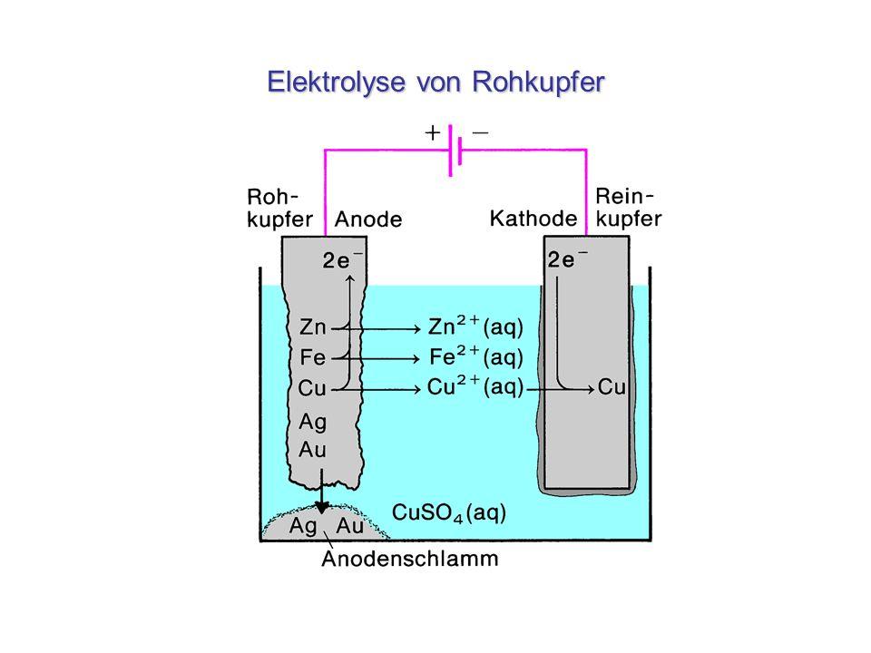 Elektrolyse von Rohkupfer