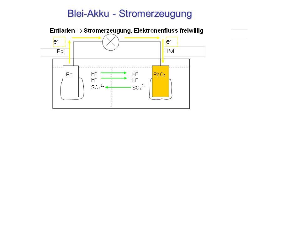 Blei-Akku - Stromerzeugung