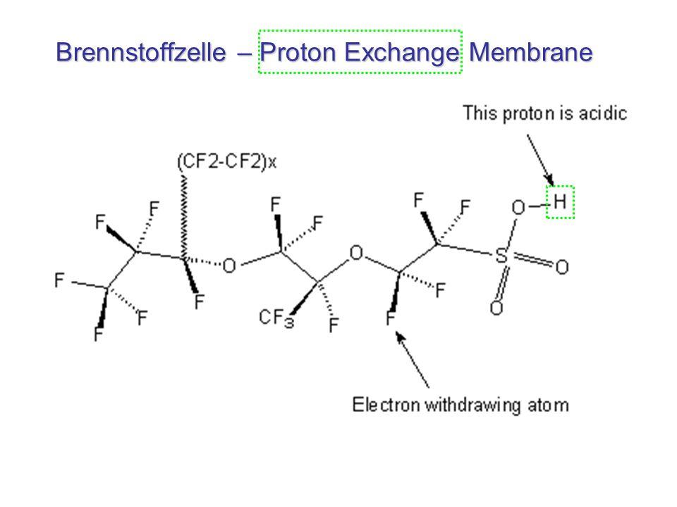 Brennstoffzelle – Proton Exchange Membrane