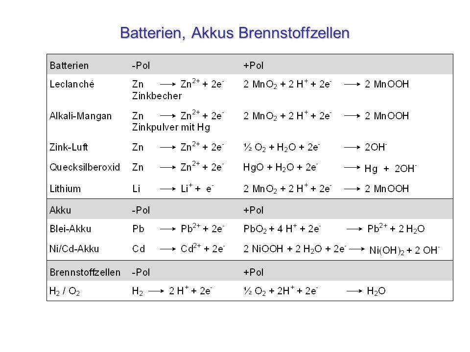 Batterien, Akkus Brennstoffzellen