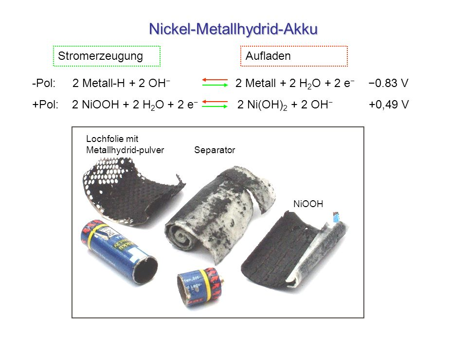 Nickel-Metallhydrid-Akku