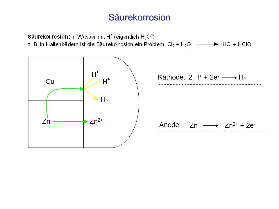 Säurekorrosion Kathode: 2 H+ + 2e- H2 Cu H2 Zn Zn2+ Anode: