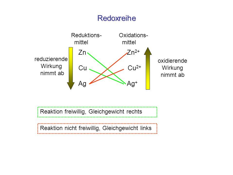 Redoxreihe Zn Zn2+ Cu Cu2+ Ag Ag+ Reduktions- mittel
