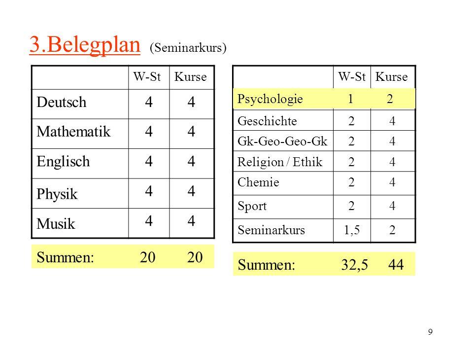3.Belegplan (Seminarkurs)