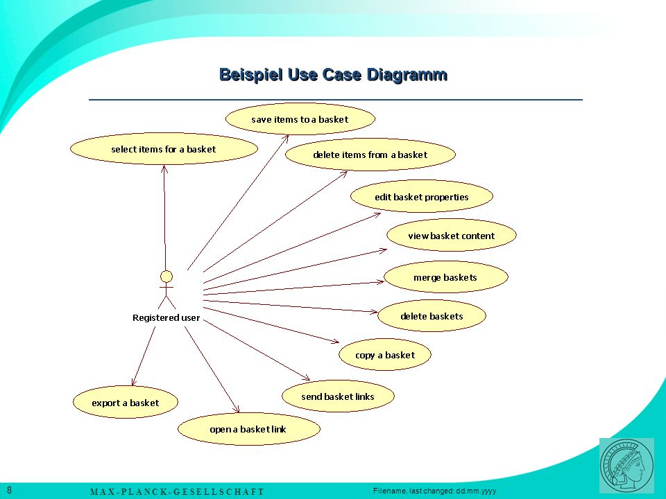 Beispiel Use Case Diagramm