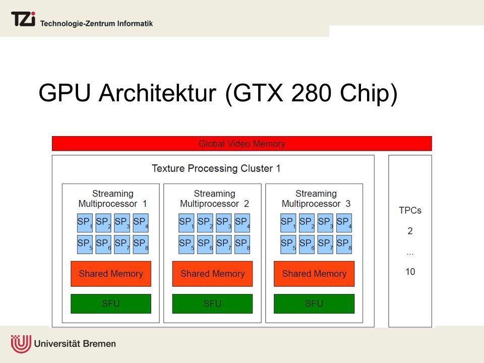 GPU Architektur (GTX 280 Chip)