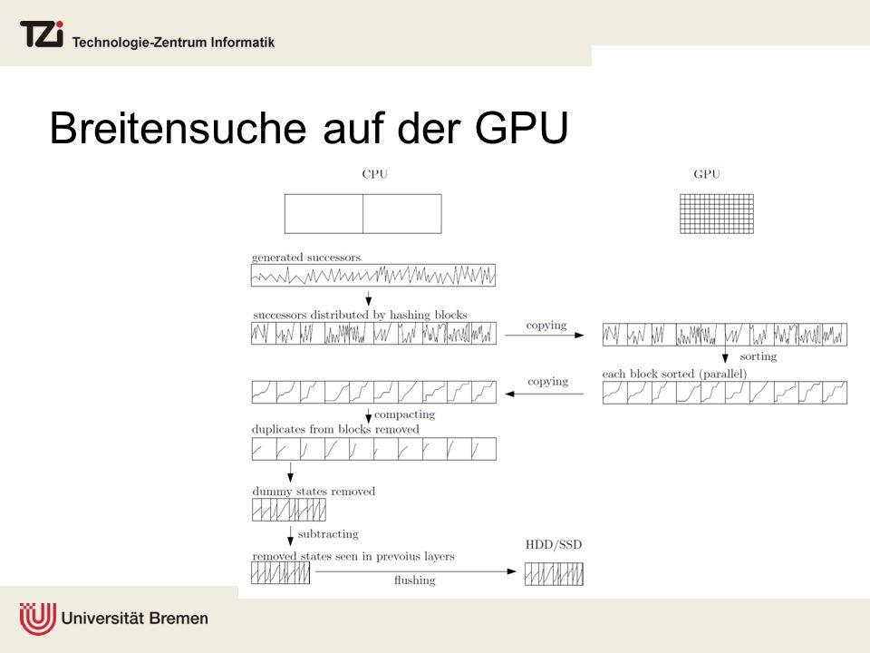 Breitensuche auf der GPU