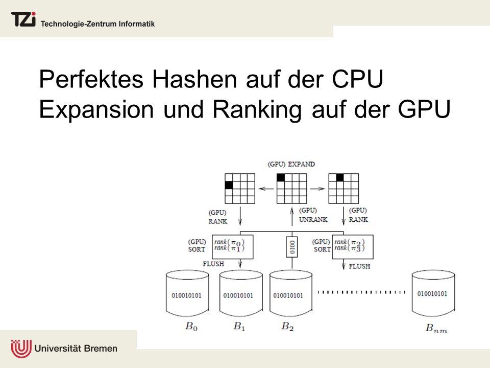 Perfektes Hashen auf der CPU Expansion und Ranking auf der GPU