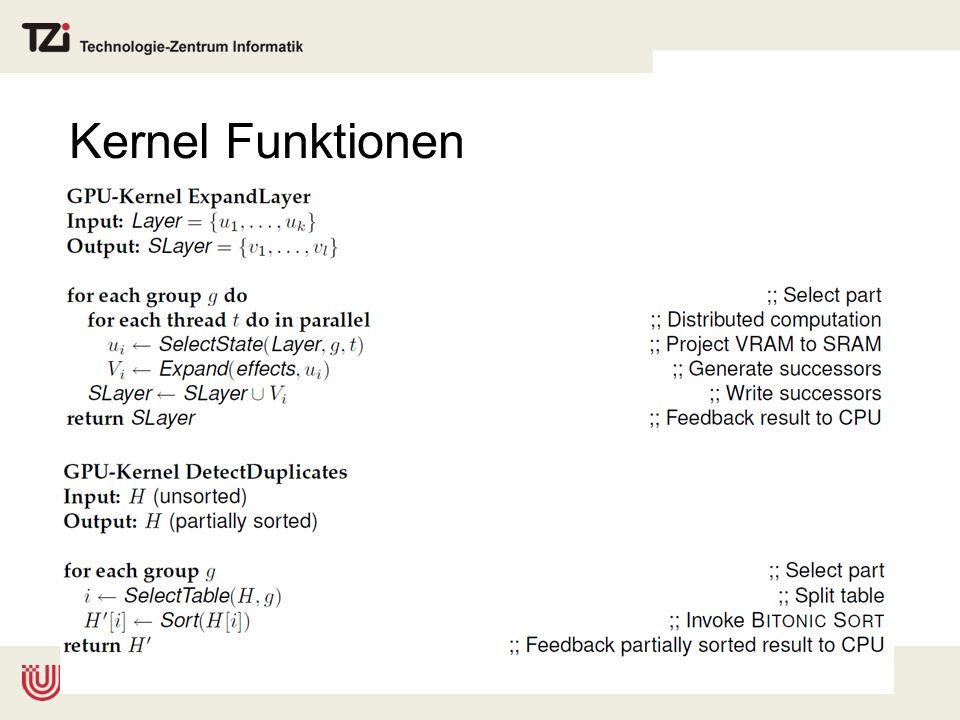 Kernel Funktionen