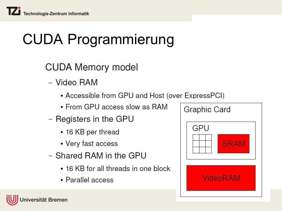 CUDA Programmierung