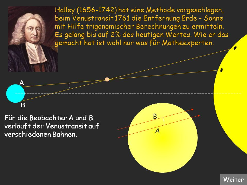 Halley (1656-1742) hat eine Methode vorgeschlagen,