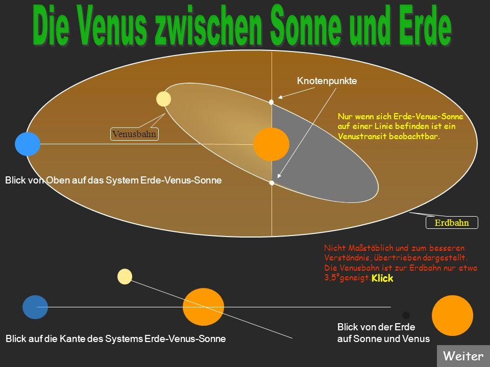Die Venus zwischen Sonne und Erde