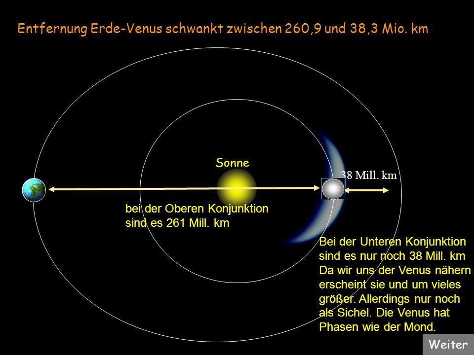 Entfernung Erde-Venus schwankt zwischen 260,9 und 38,3 Mio. km