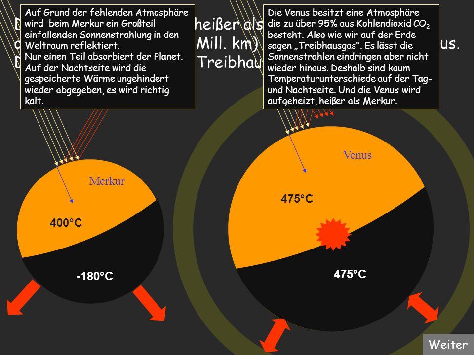 Die Venus ist mit 470°C heißer als der Merkur (400°C)