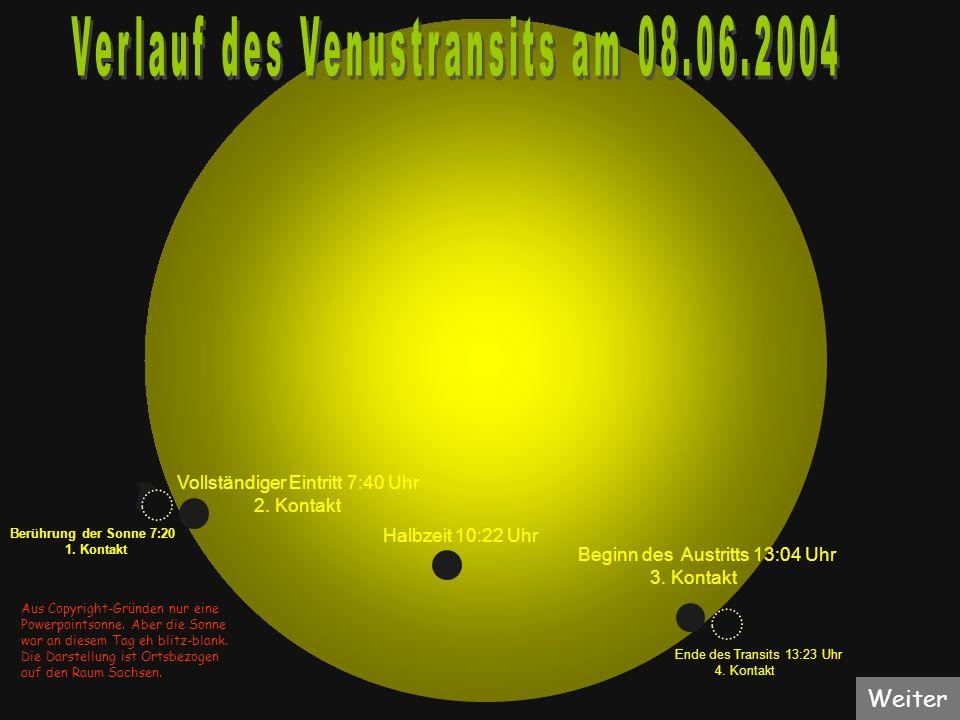 Verlauf des Venustransits am 08.06.2004