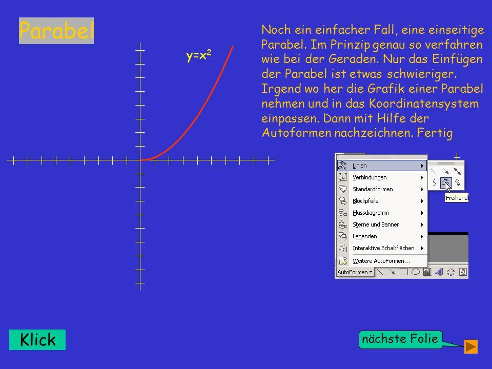 Parabel Klick Noch ein einfacher Fall, eine einseitige
