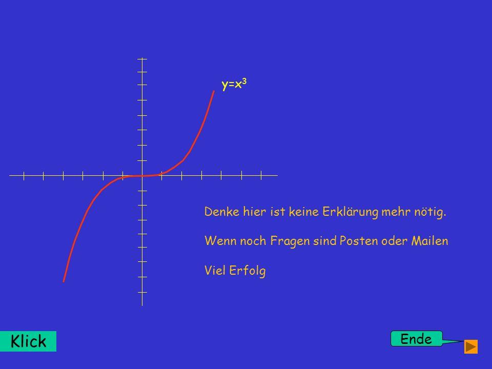 Klick Ende y=x3 Denke hier ist keine Erklärung mehr nötig.