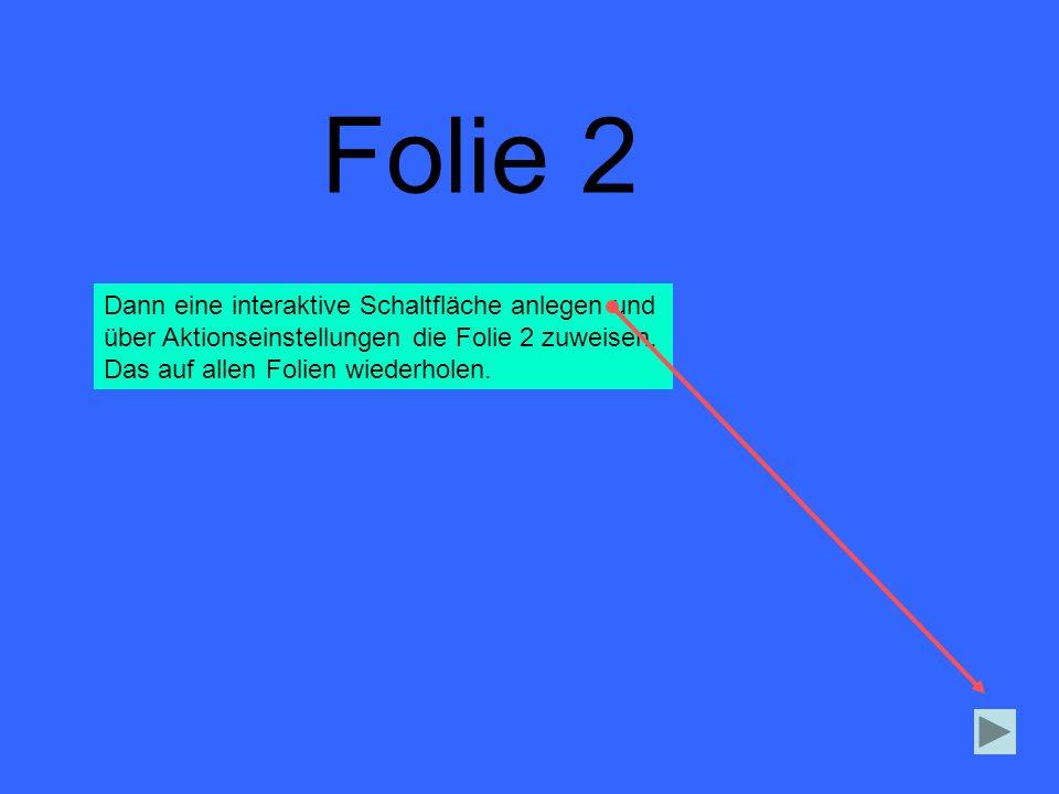 Folie 2 Dann eine interaktive Schaltfläche anlegen und