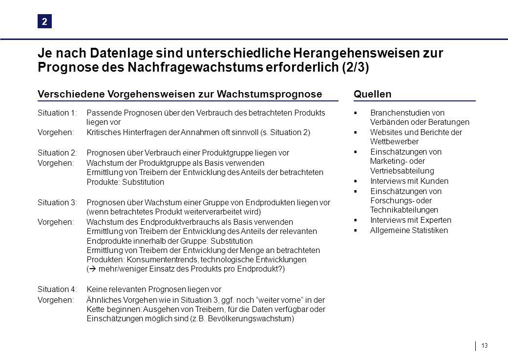 2 Je nach Datenlage sind unterschiedliche Herangehensweisen zur Prognose des Nachfragewachstums erforderlich (2/3)